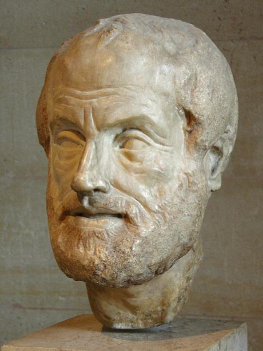 Краткое содержание Аристотель Поэтика за 2 минуты пересказ сюжета